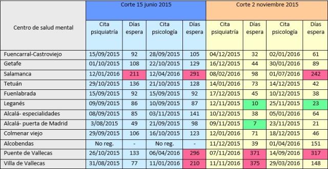 espera infantojuvenil 2015